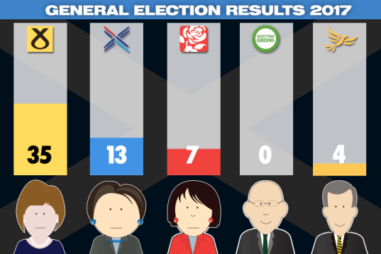 general-election-results-comp-5