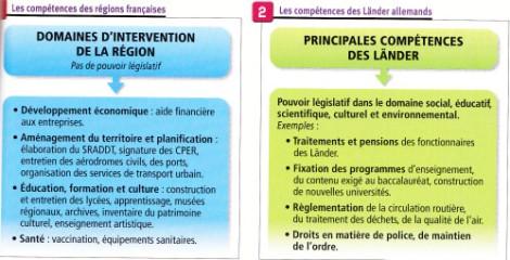 Competences-des-regions-francaises-et-des-Lander-alleman.jpg